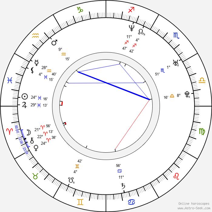 Tak Sakaguchi - Birth horoscope chart