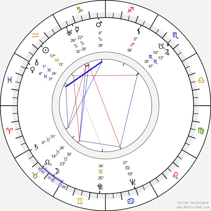 Takako Irie - Birth horoscope chart