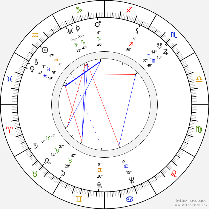 Takako Irie - Birth horoscope chart