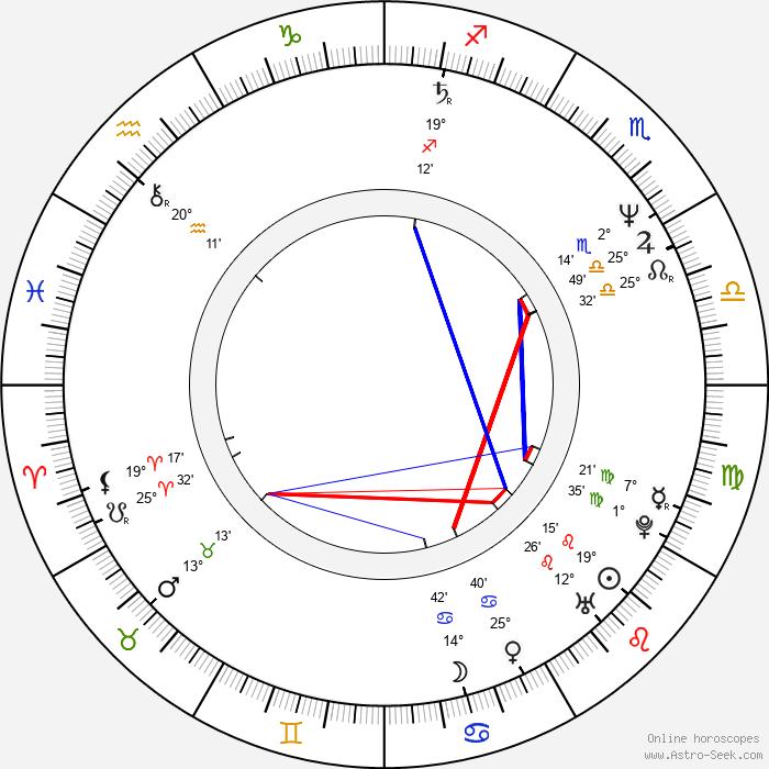 Takanori Jinnai - Birth horoscope chart