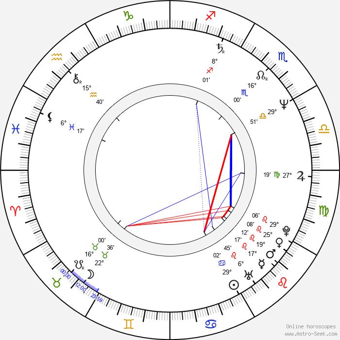Takashi Watanabe - Birth horoscope chart