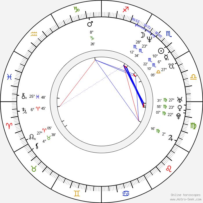Takayuki Hamana - Birth horoscope chart