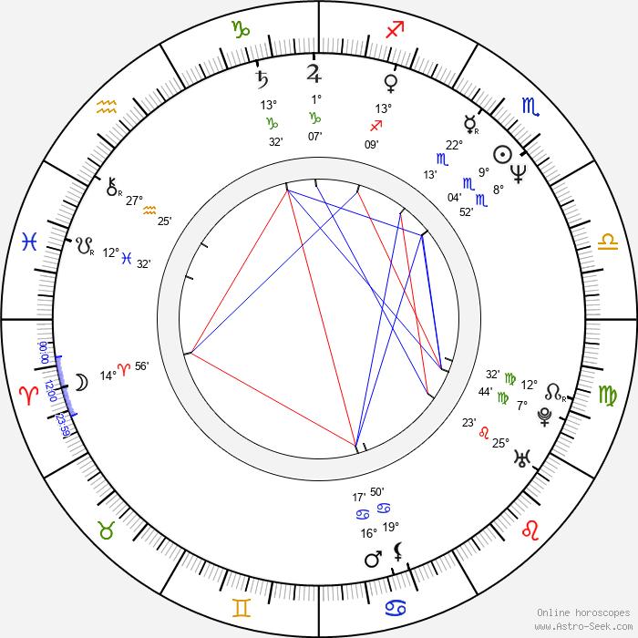 Takeharu Kunimoto - Birth horoscope chart