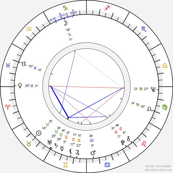 Takeo Chii - Birth horoscope chart