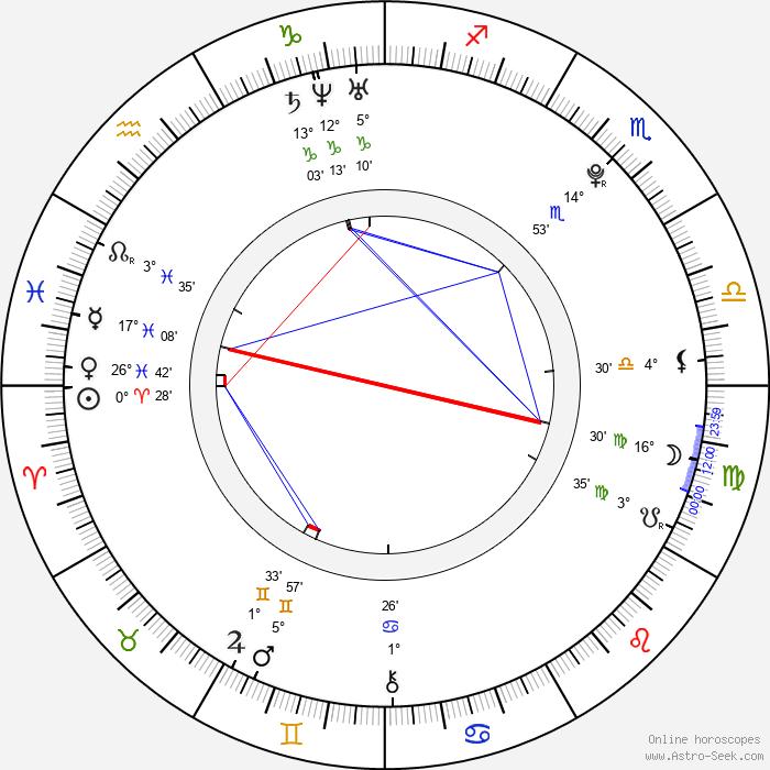 Takeru Sató - Birth horoscope chart