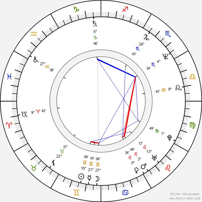 Takeshi Kobayashi - Birth horoscope chart