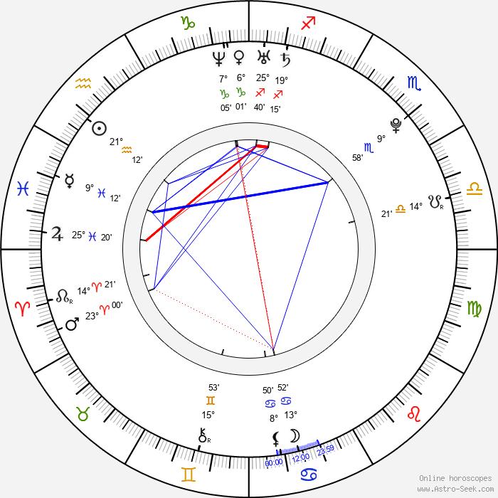 Takuya Ishida - Birth horoscope chart