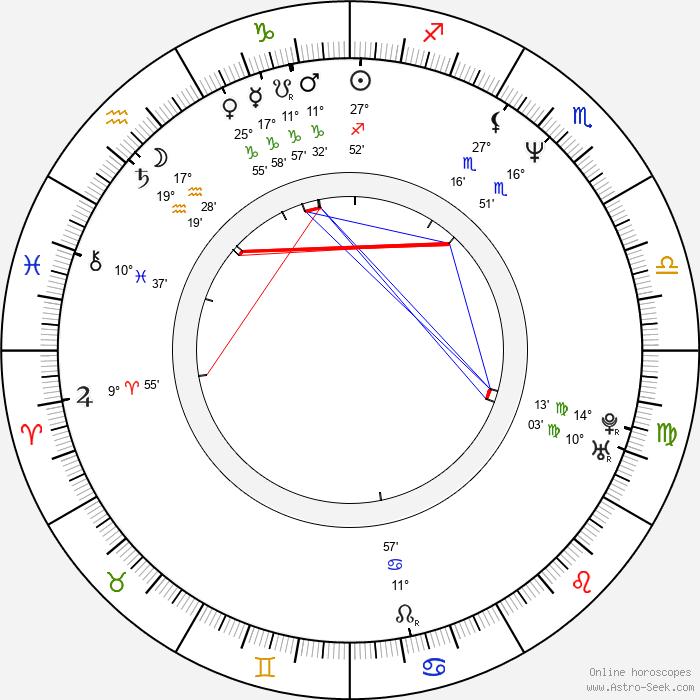 Tal Friedman - Birth horoscope chart
