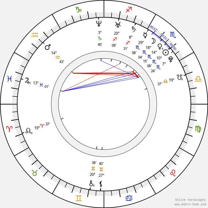 Talan Torriero - Birth horoscope chart