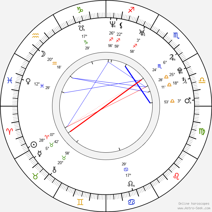 Tali Duclaud - Birth horoscope chart