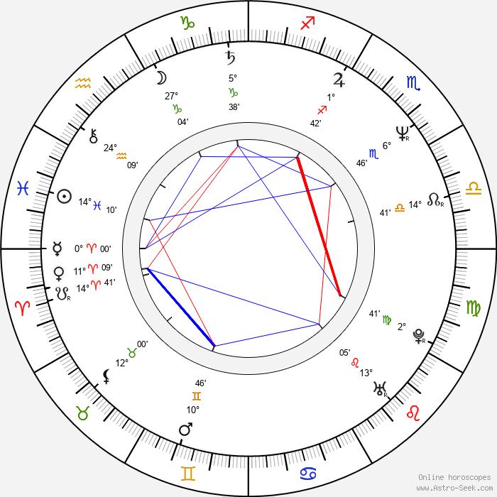 Talia Balsam - Birth horoscope chart