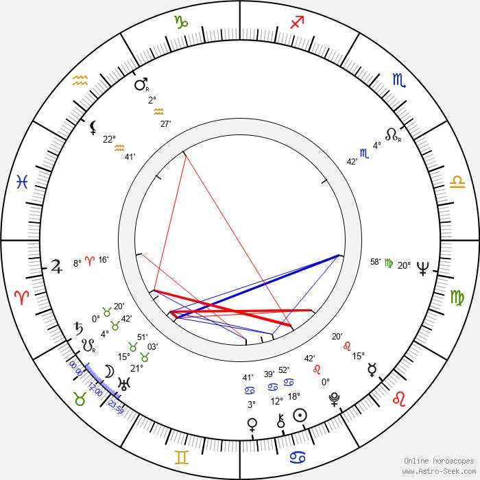 Tamao Nakamura - Birth horoscope chart