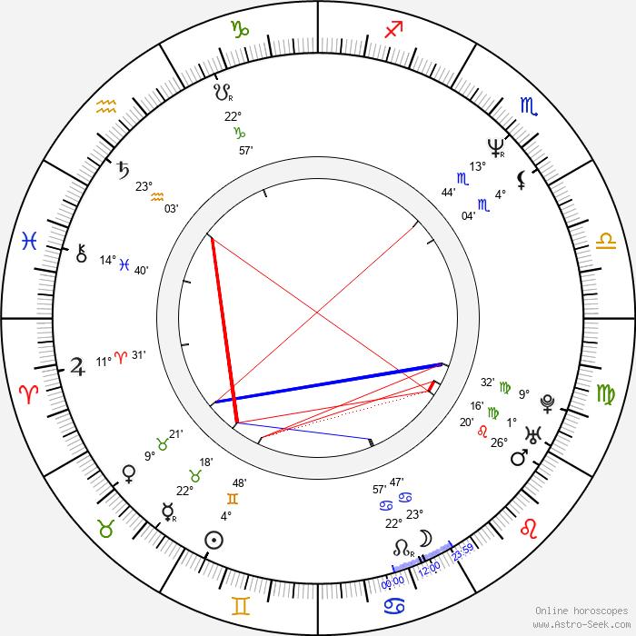 Tamara Clatterbuck - Birth horoscope chart