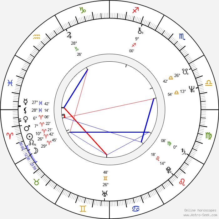Tamara Cretulescu - Birth horoscope chart