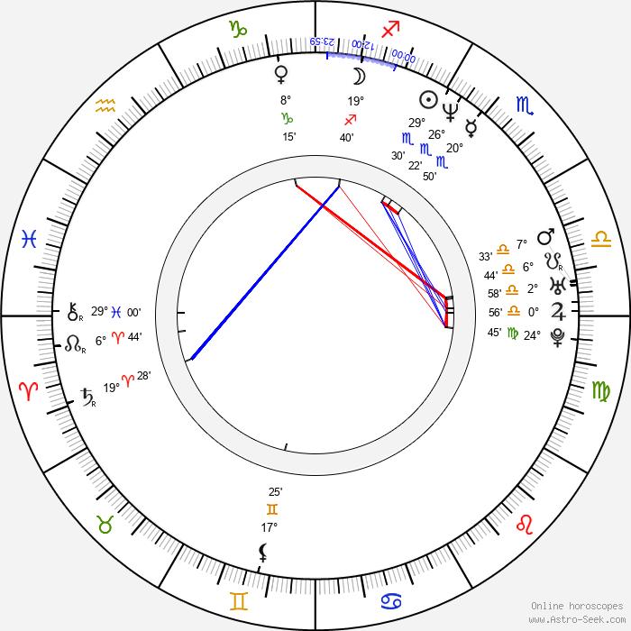 Tamara Gorski - Birth horoscope chart
