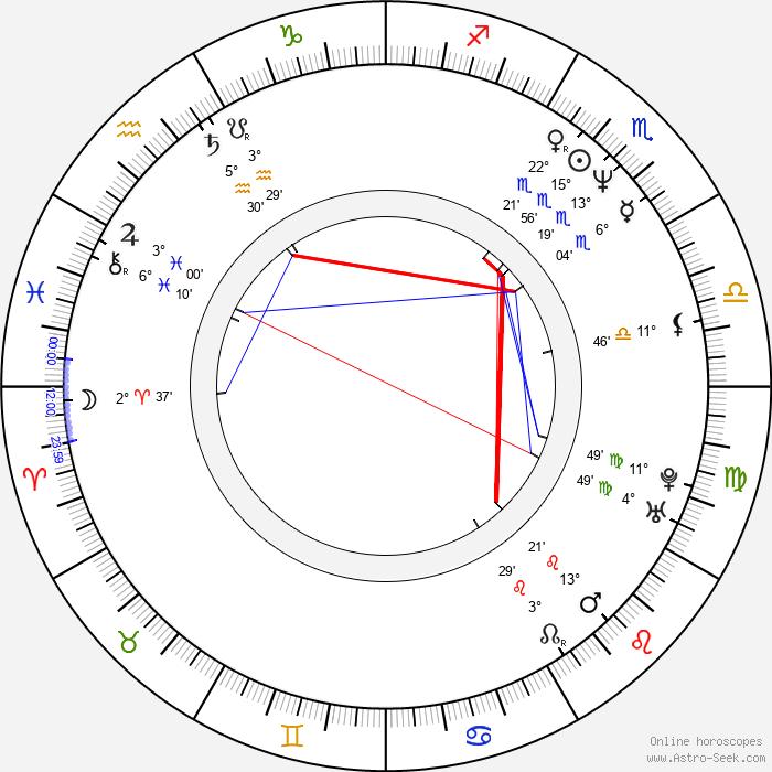 Tamara Landry - Birth horoscope chart