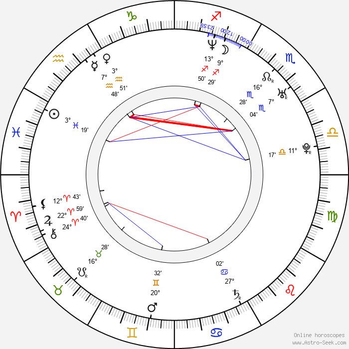 Tamara Mello - Birth horoscope chart