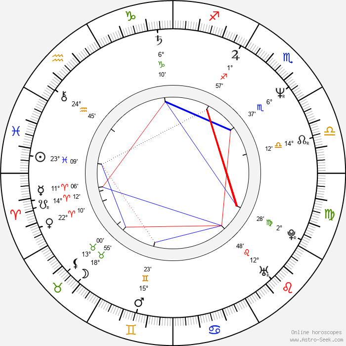 Tamara Tunie - Birth horoscope chart