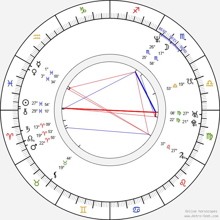 Tamer Hassan - Birth horoscope chart
