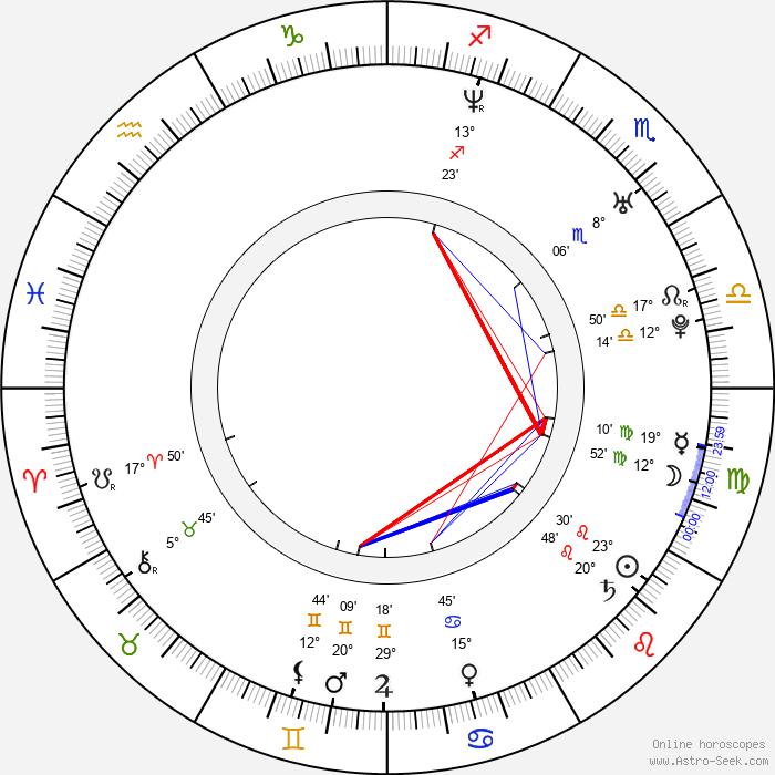 Tamer Hosny - Birth horoscope chart