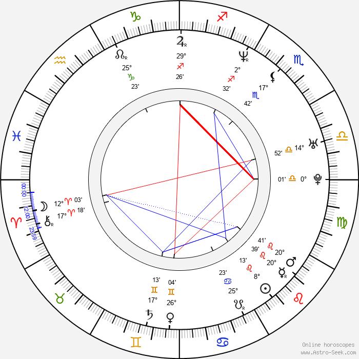Tami Stronach - Birth horoscope chart