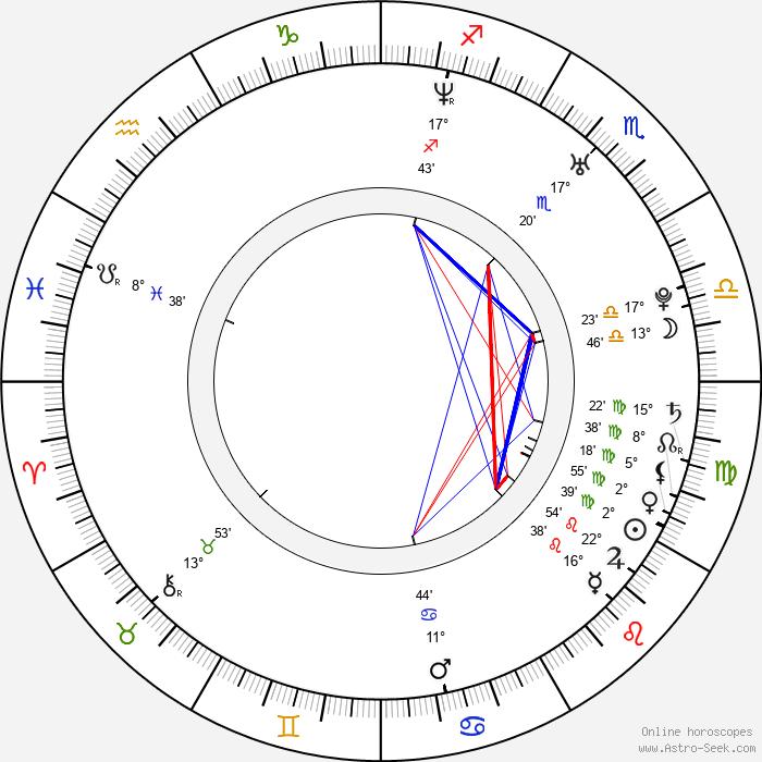 Tamiko Nash - Birth horoscope chart