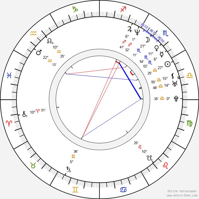 Tammi Sutton - Birth horoscope chart