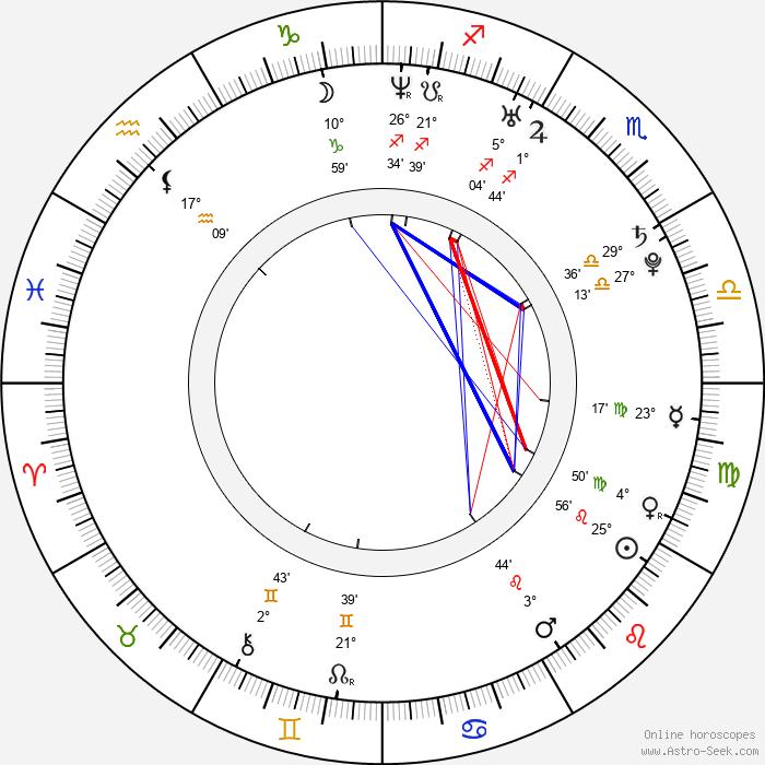 Tammin Sursok - Birth horoscope chart