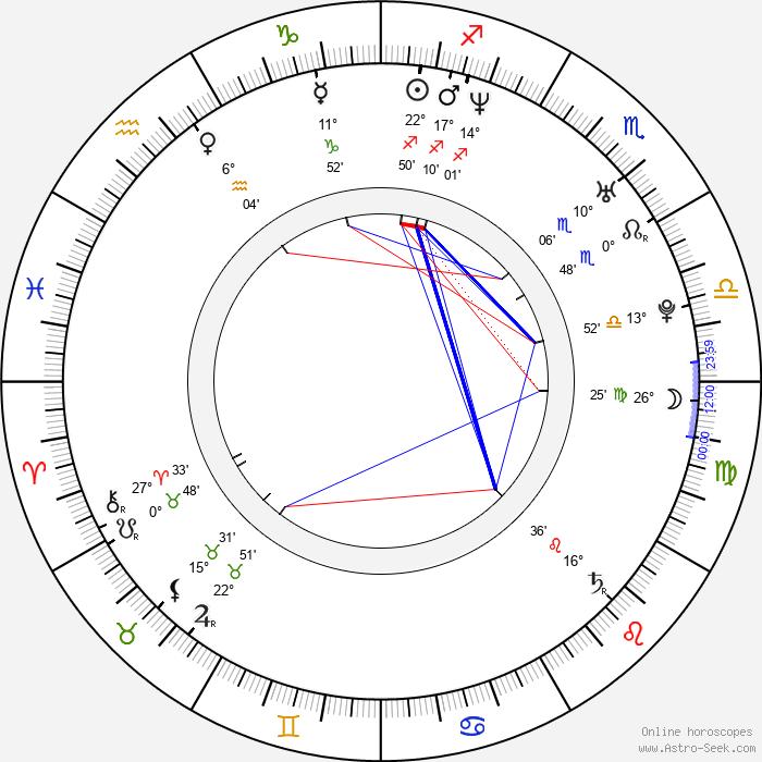 Tammy Blanchard - Birth horoscope chart