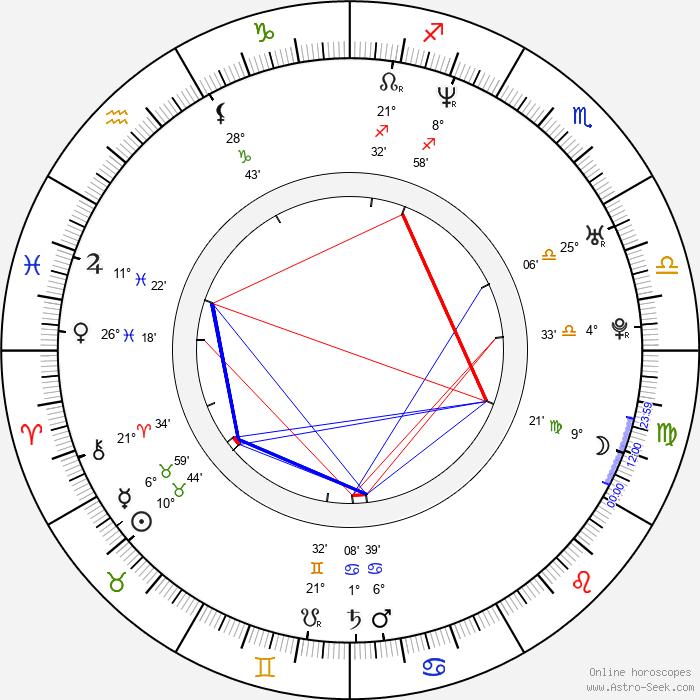 Tamzin Malleson - Birth horoscope chart