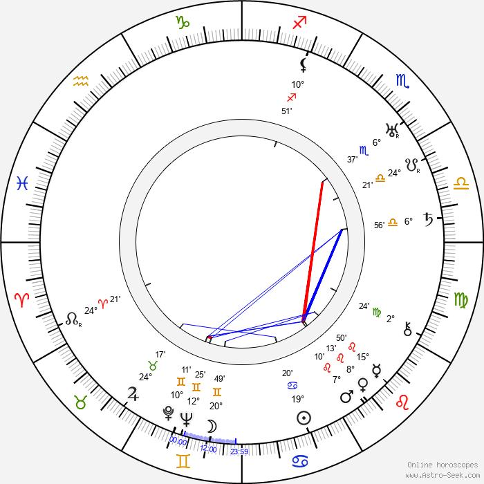 Tancred Ibsen - Birth horoscope chart