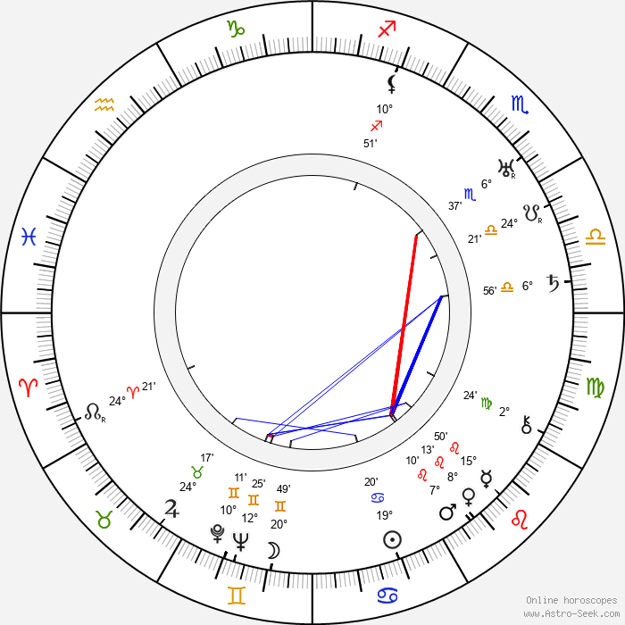Tancred Ibsen - Birth horoscope chart