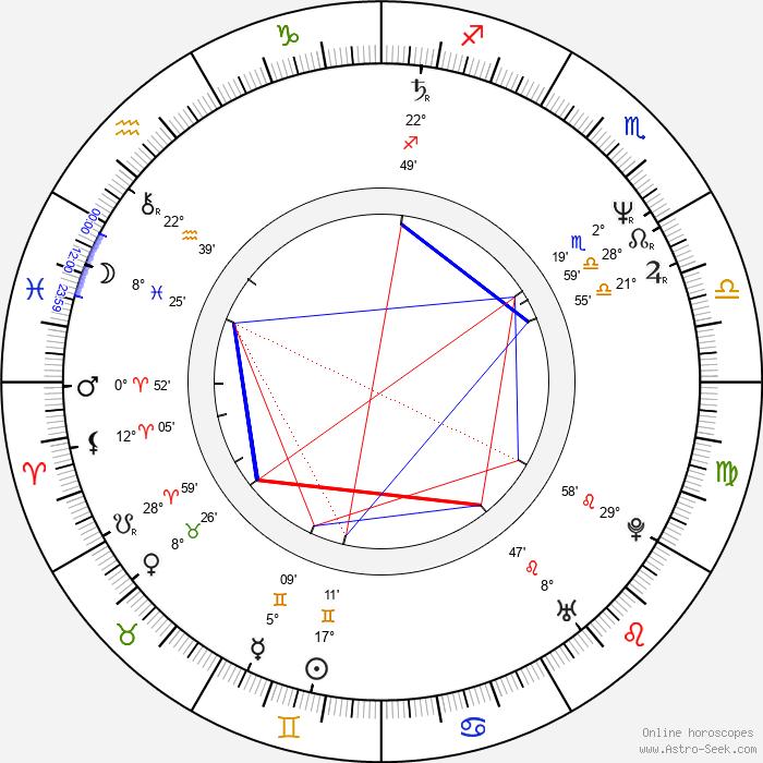 Tane McClure - Birth horoscope chart
