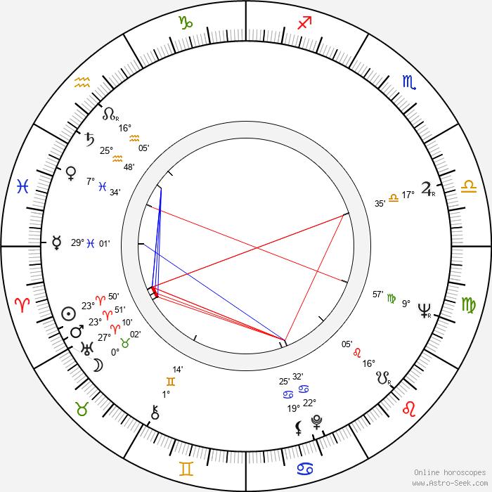 Taneli Rinne - Birth horoscope chart