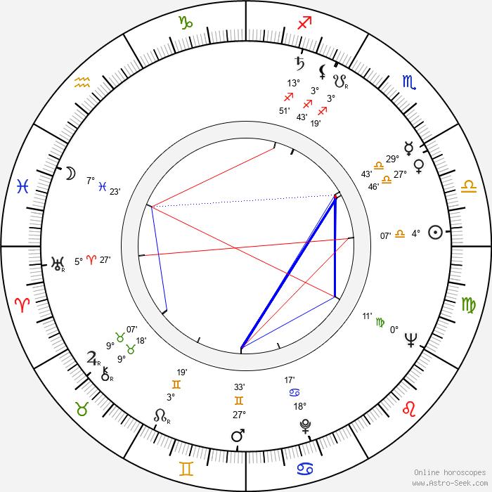Tani Guthrie - Birth horoscope chart