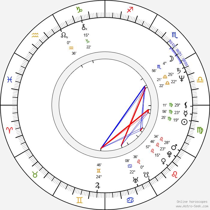 Tânia Alves - Birth horoscope chart