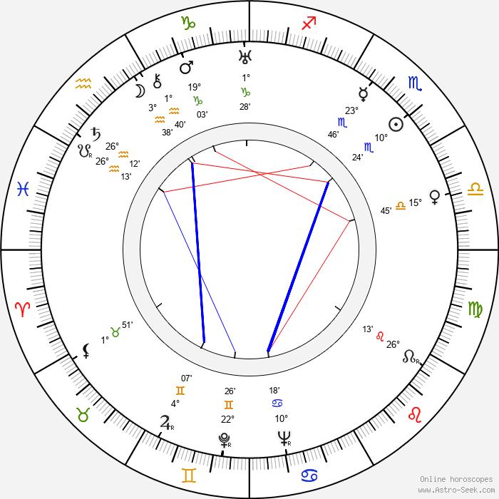 Tania Fédor - Birth horoscope chart