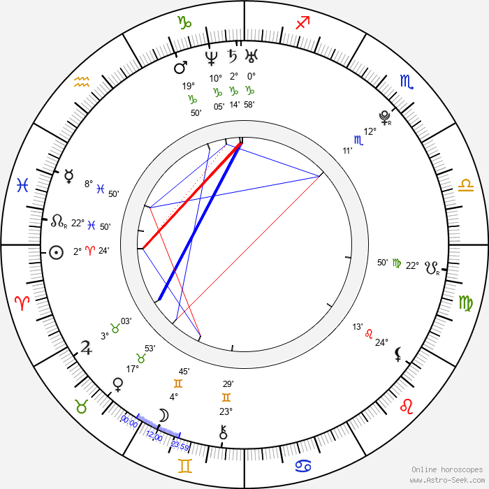 Tania Raymonde - Birth horoscope chart