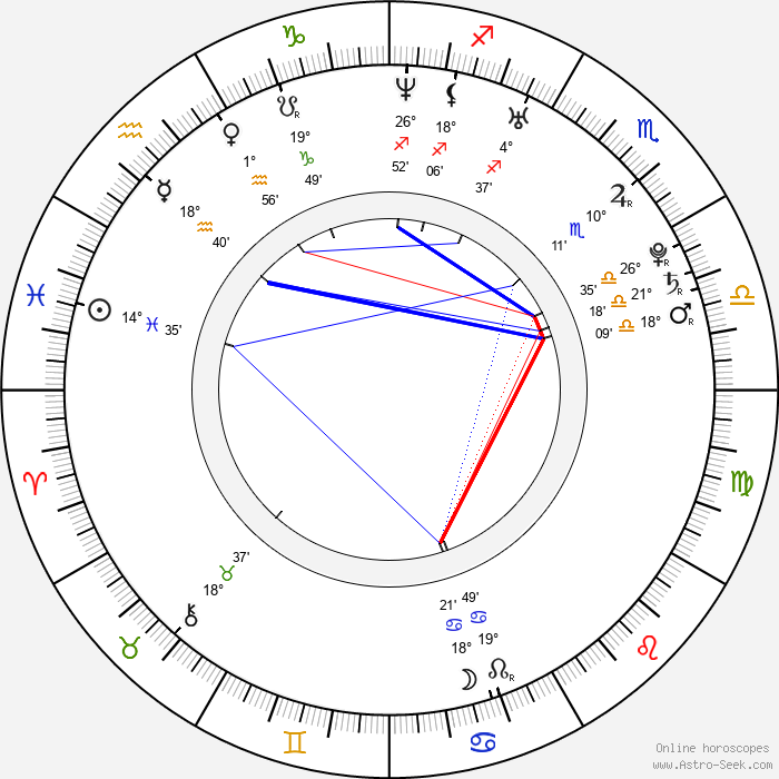 Tania Saulnier - Birth horoscope chart