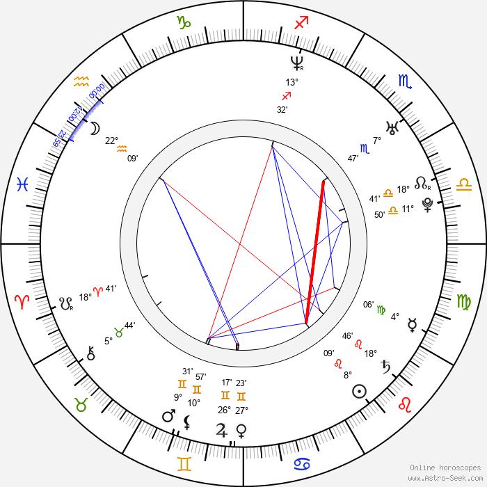 Tania Vázquez - Birth horoscope chart