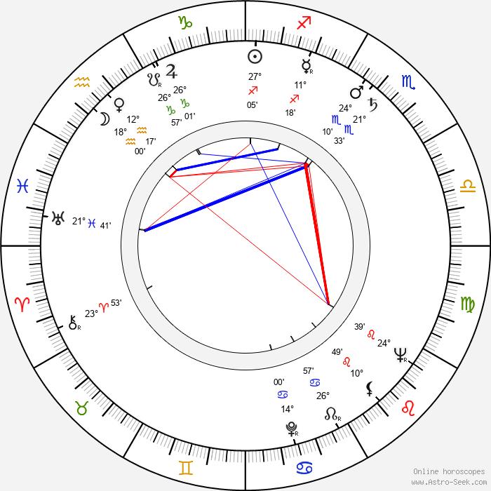 Tankred Dorst - Birth horoscope chart