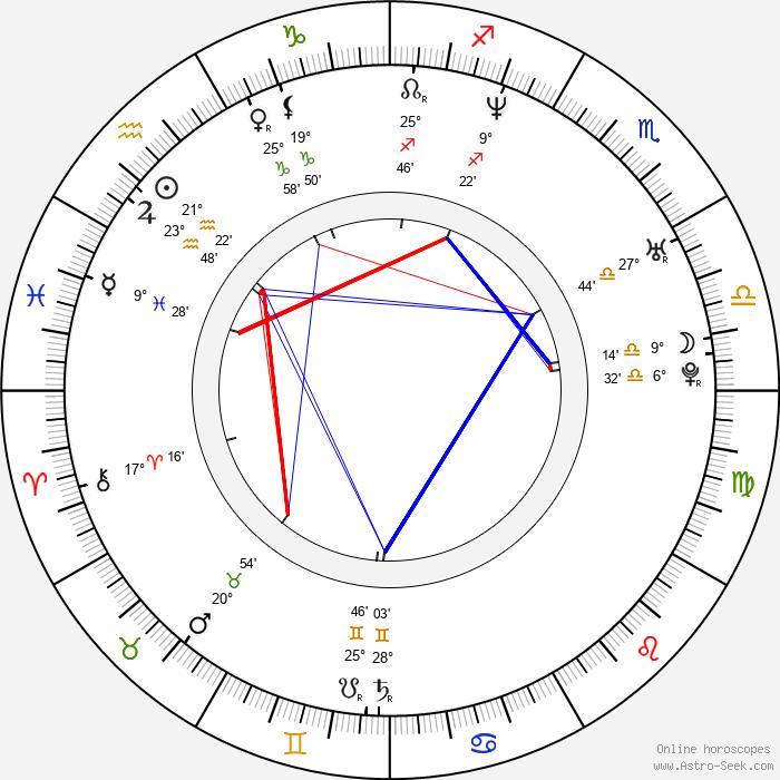 Tanoai Reed - Birth horoscope chart