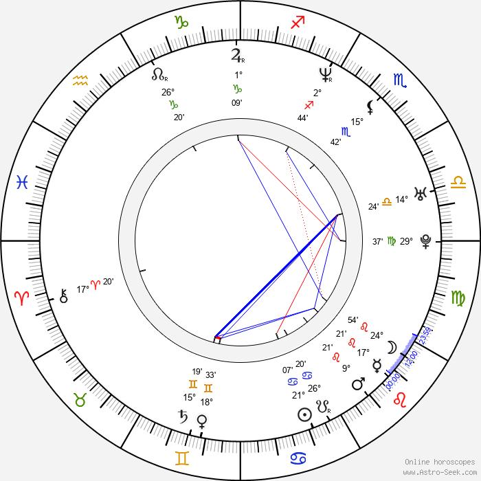 Tanya Neufeldt - Birth horoscope chart