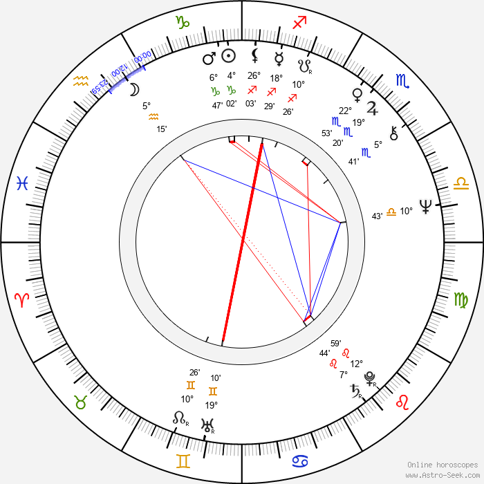 Tapani Lehikoinen - Birth horoscope chart
