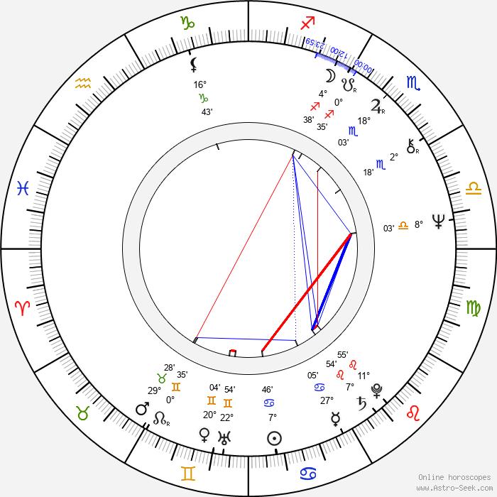 Tapio Kouki - Birth horoscope chart