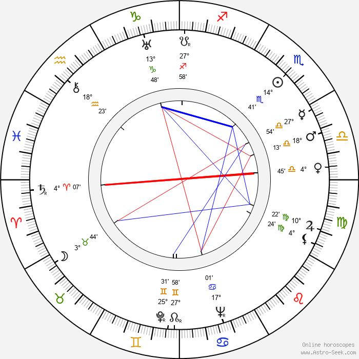 Tapio Tapiovaara - Birth horoscope chart