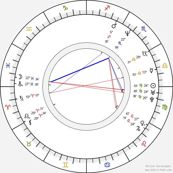 Tara Fitzgerald - Birth horoscope chart