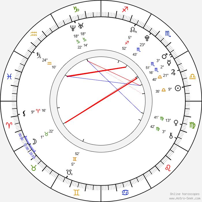 Tara Lynne Barr - Birth horoscope chart