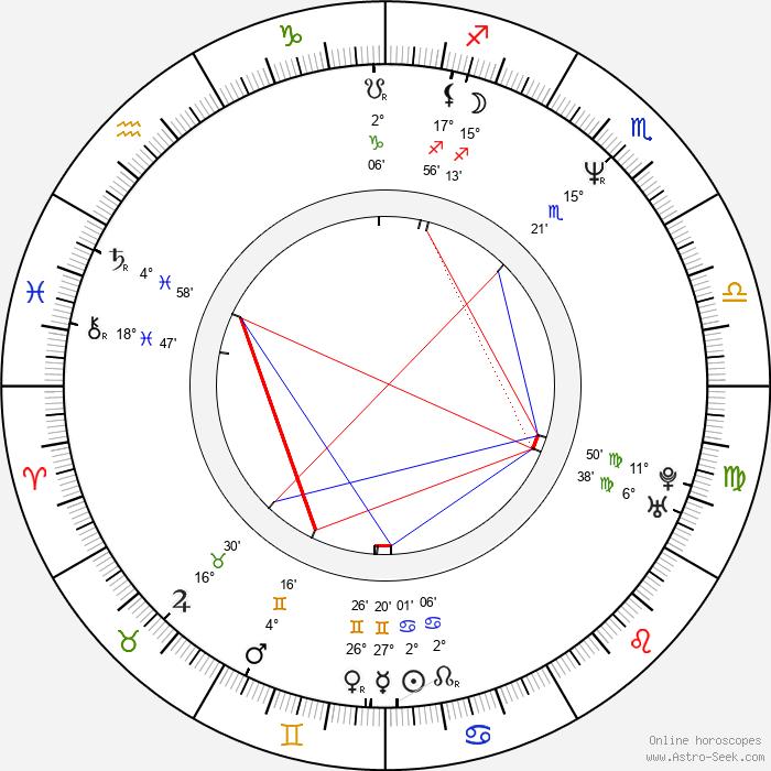 Tara Morice - Birth horoscope chart