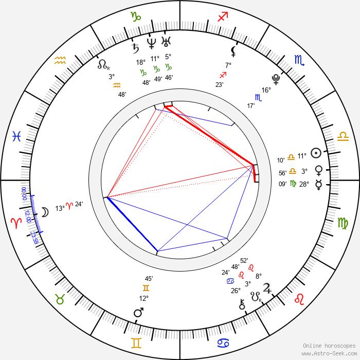 Tara Shelley - Birth horoscope chart